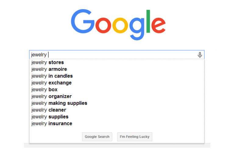 Правила эффективного Google Adwords