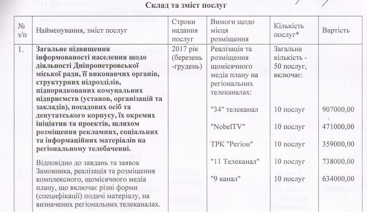 Договір №10.27.03 2 .pdf