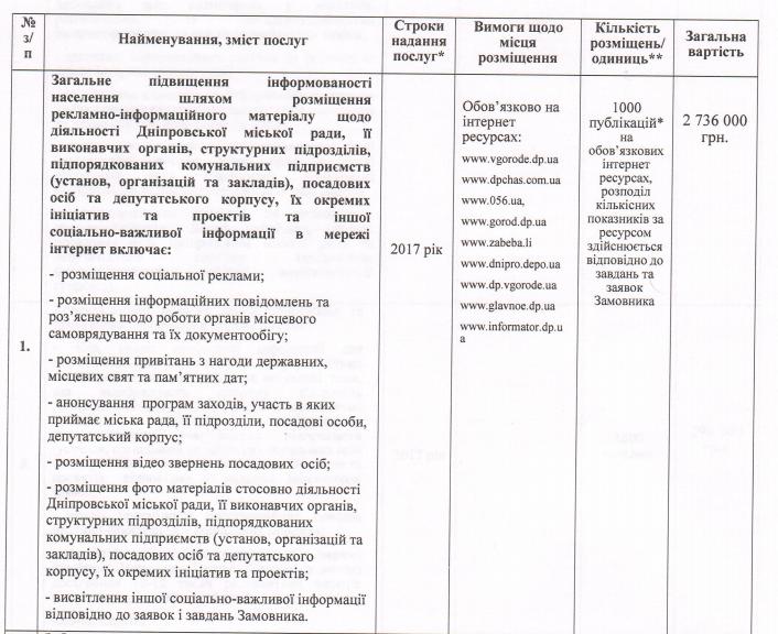 Договір 2.20.02 1 .pdf