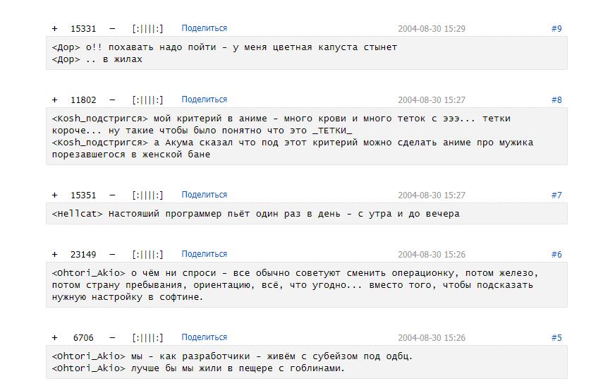 Цитатник Рунета