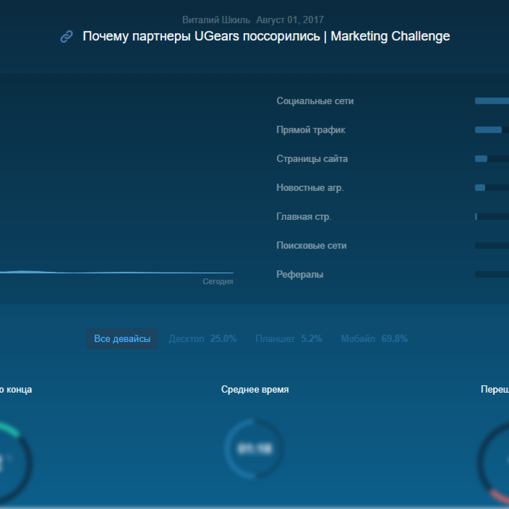 MARKETINGCHALLENGE.COM.UA – Home – .io analytics (1)