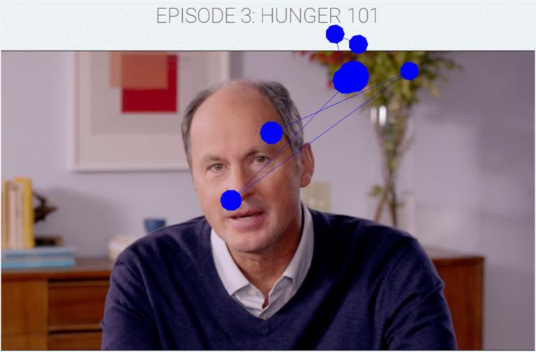 """Исследование: 7 советов, как сделать видео с """"говорящими головами"""" интересным зрителю"""