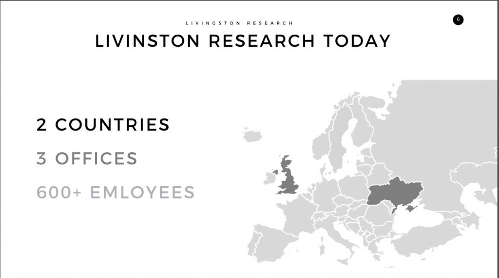 Слайд из презентация о компании ( Livingston Research)