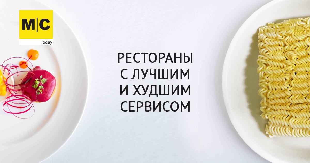 Голосование: в каком ресторане Киева лучший и худший сервис. Выбирают читатели МС Today