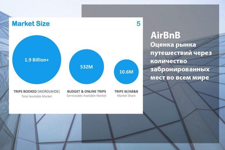 Презентация AirBnB