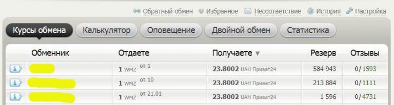 Webmoney в Украине в 2020 году