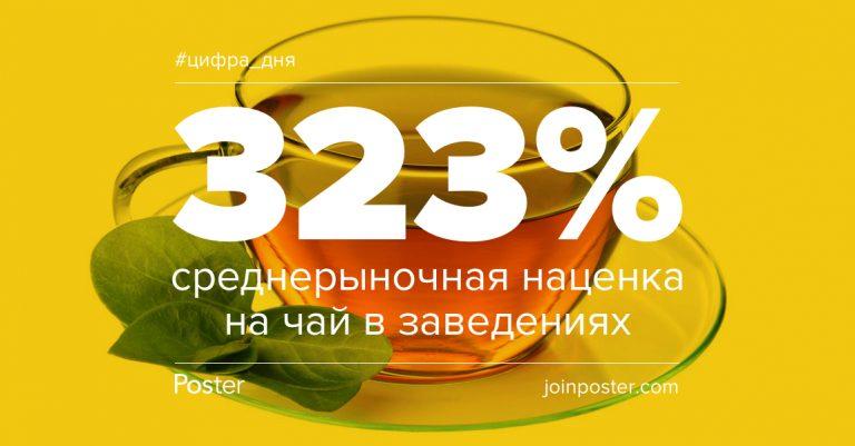 Среднерыночная наценка на чай – 323%