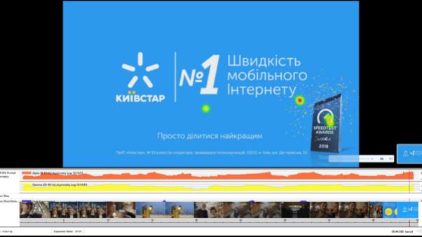 Neuro-Knowledge: что чувствуют люди при просмотре роликов украинских брендов