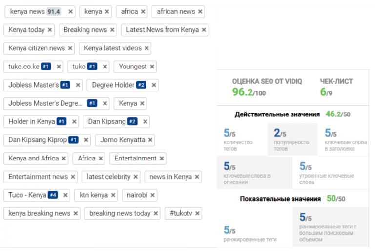 Как мы создаем YouTube-каналы от 100 000 подписчиков по всему миру. 10 простых шагов от Genesis