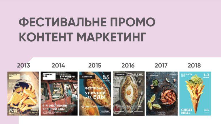 5 маркетинговых секретов от Романа Тугашева