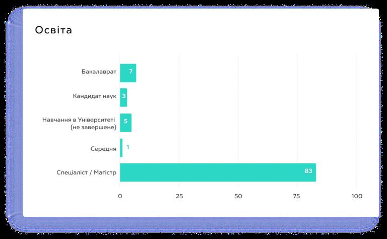 Сколько получают продуктовые менеджеры в «Новой Почте», Grammarly и других компаниях и как ими стать