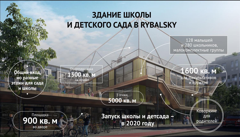 Rybalsky Family Port