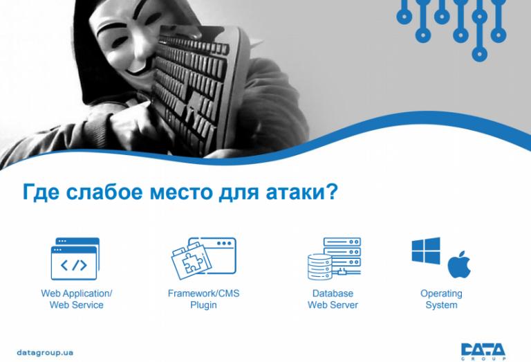 Теряли $10 тыс. в день из-за хакерской атаки. «Датагруп» объясняет, как защитить ваш сайт и бизнес