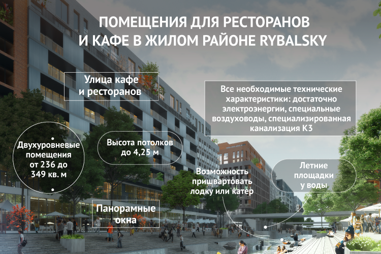 Улица кафе и ресторанов в Rybalsky