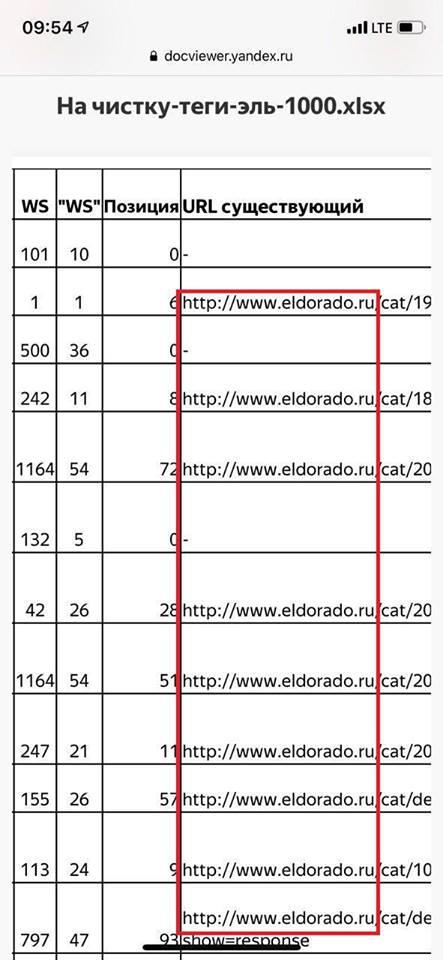 Сотрудничество с Eldorado
