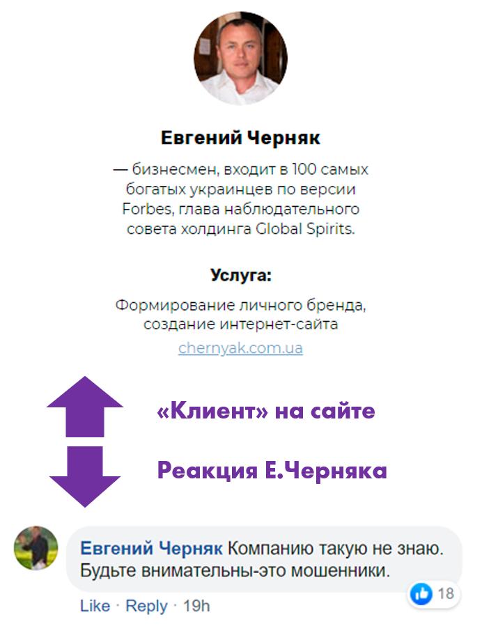 Реакция Черняка
