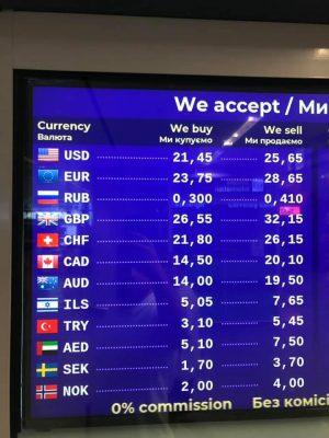 Пять лайфхаков по обмену валют: где найти самый выгодный курс и как не переплатить в путешествиях