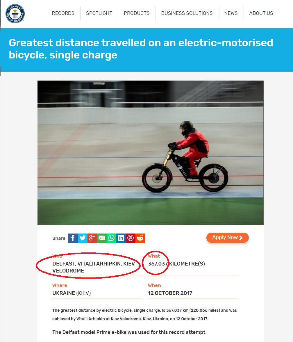 Велосипеды Delfast поставили мировой рекорд