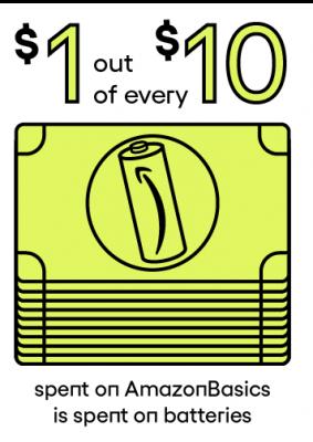 Каждый десятый доллар, потраченный на товары AmazonBasics, идет на батарейки