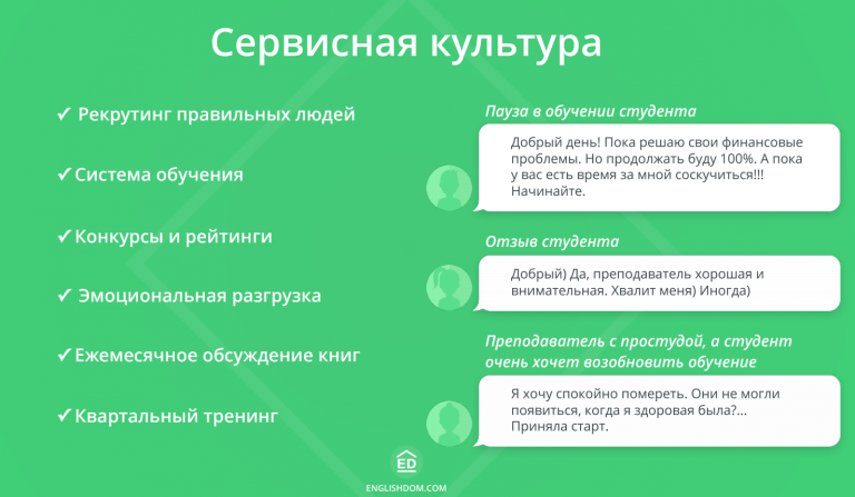 7 способов повысить лояльность клиента. Опыт онлайн-школы EnglishDom