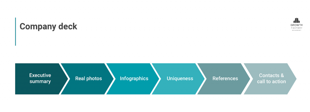 Как сделать презентацию компании, которая приведет клиентов: структура и чек-лист