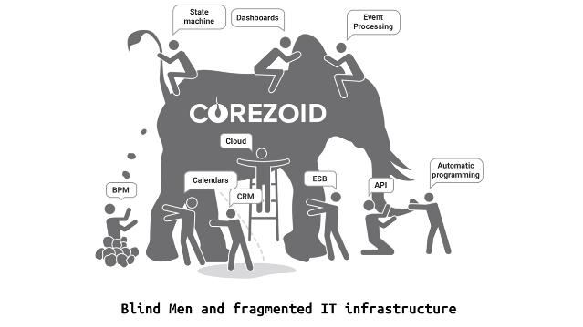 Как люди видят работу Corezoid