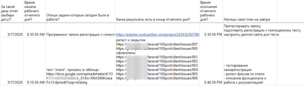 Пример отчетов от сотрудников в Google-таблице: