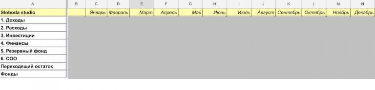 Общая таблица движения денежных средств