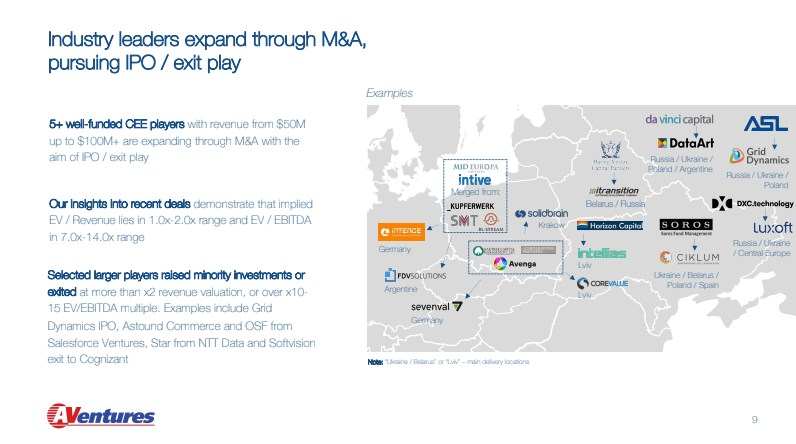 CEE Software Development M&A Report 2019. Источник фото: AVentures Capital