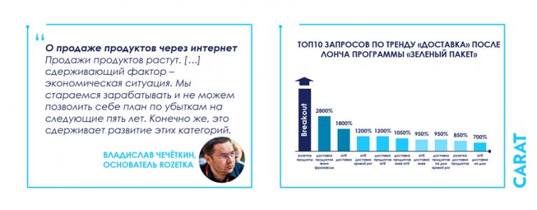 """В то же время, а возможно и благодаря """"Зеленому пакету"""", Uber Ears с мая уходит с рынка Украины. Вряд ли хоть что-то из этого планировалось Rozetka при составлении планов на финансовый год 2020, но это не помешало им молниеносно сместить свой фокус с техники и одежды на что-то более релевантное в текущих условиях."""