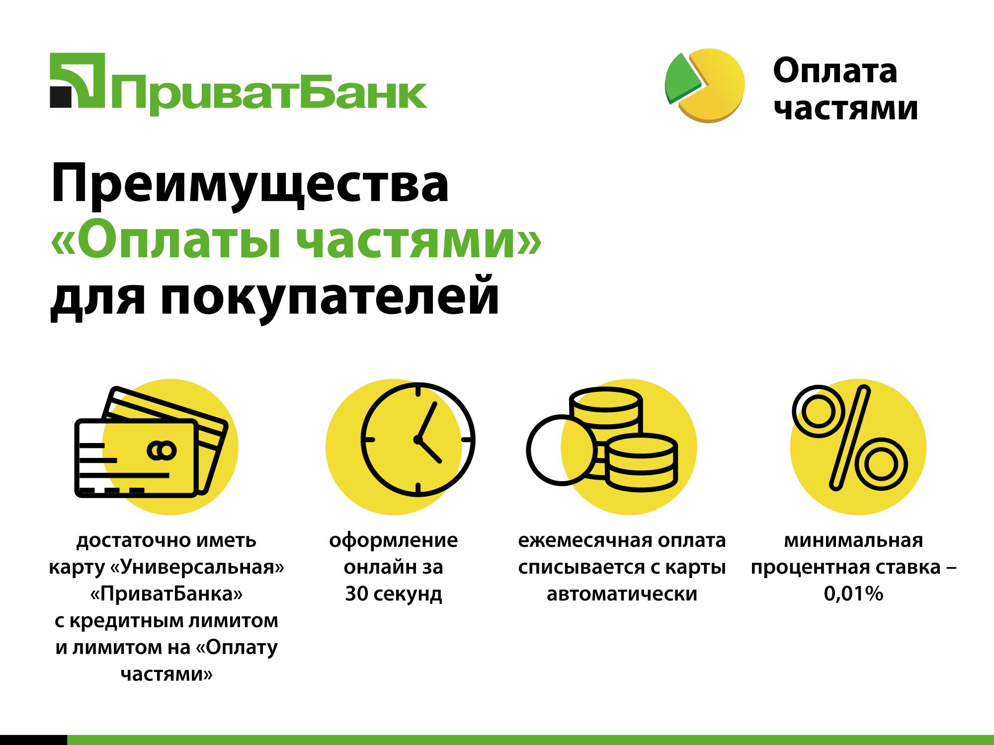 Переваги «Оплати частинами» для бізнесу