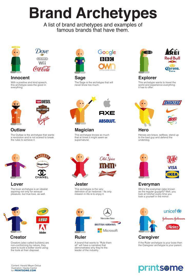 https://www.saleshacker.com/personal-branding/