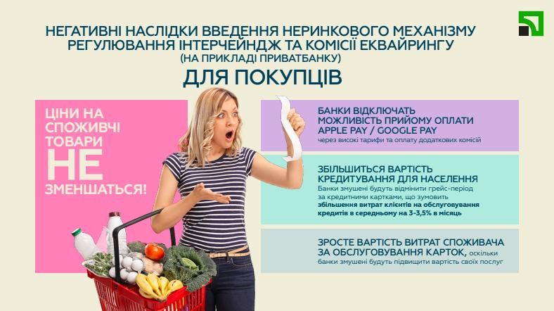 Инфографика «ПриватБанка»