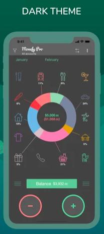 Monefy – планирование бюджета и учет расходов