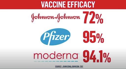 эффективность вакцин от коронавирус