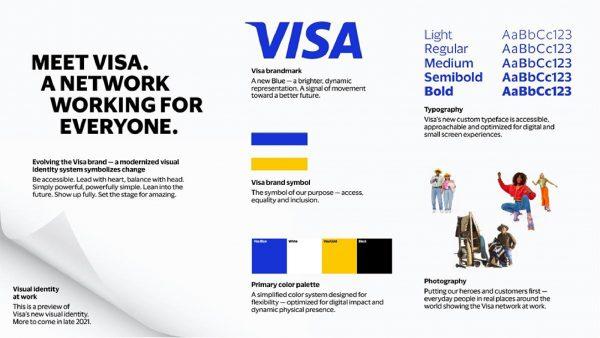 ребрендинг VISA