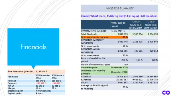 Таблицы, которые понравились инвесторам